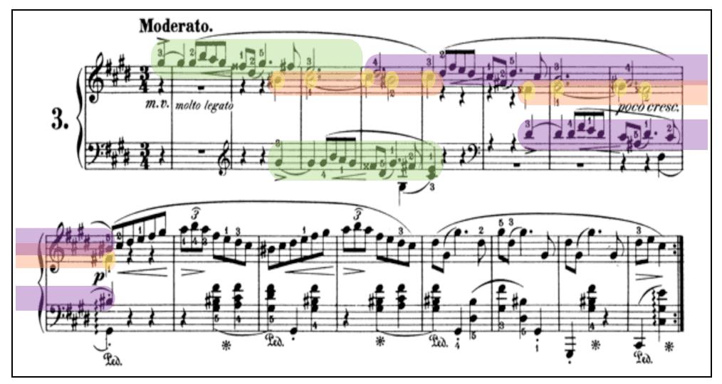 figura 3 fuga romantica