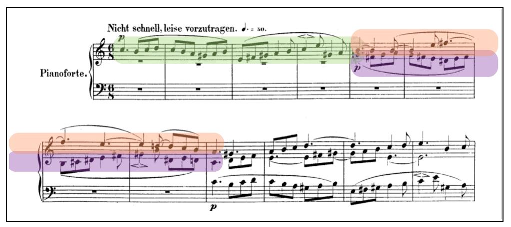 figure 2 romantisme