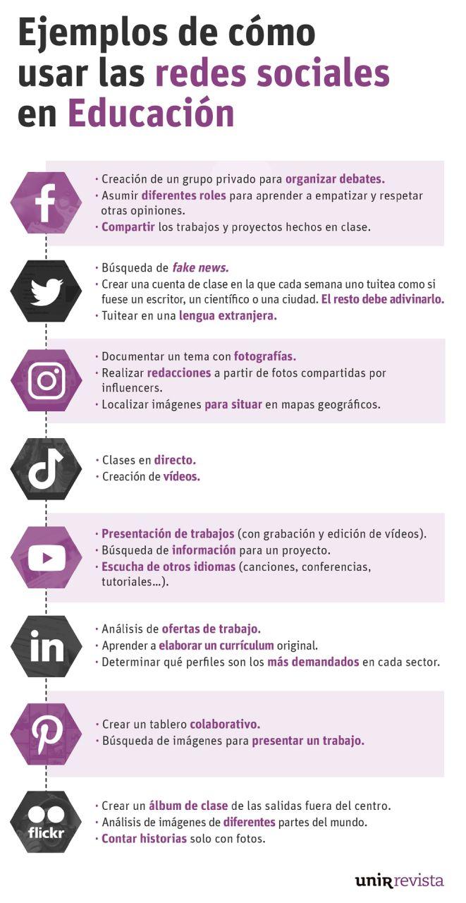 grafico9-redes-sociales-educacion-1