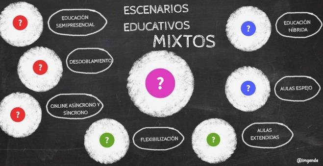 Escenarios educativos mixtos, híbridos y semipresenciales | UNIR